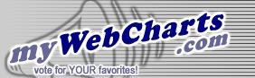 Welcome to myWebCharts.com - where YOUR music counts